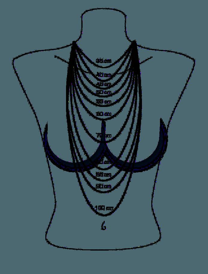 Longueurs des colliers